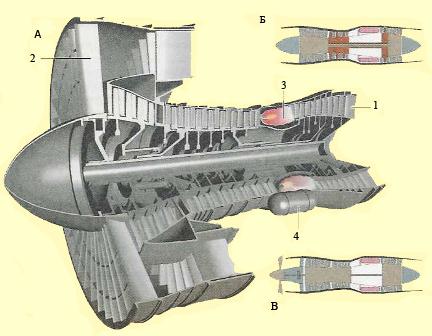 Поршневые моторы внутреннего